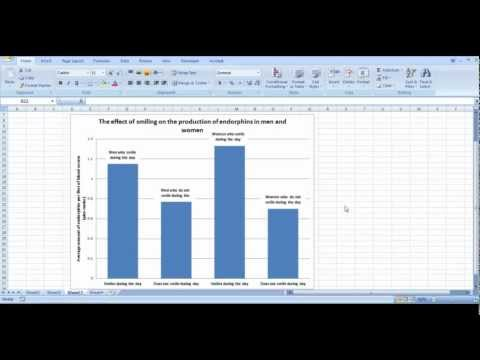 How to make a bar graph in Excel (Scientific data)
