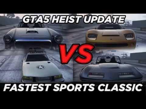 Fastest Sports classic car insurance