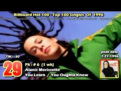 billboard year end hot 100 singles of 1994
