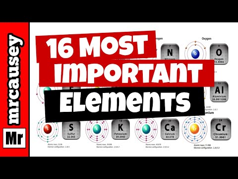 Know These 16 Chemical Elements
