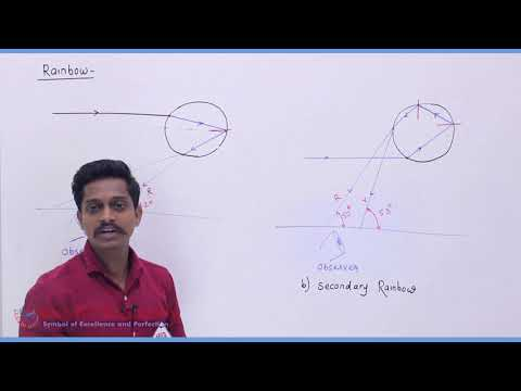 Ray Optics Physics Part-4 std 11th HSC Board Video Lecture BY Rao IIT Academy