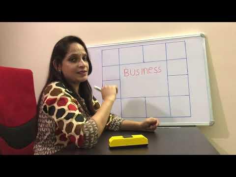 Business in astrology. MS Astrology - Learn Astrology in Telugu Series.