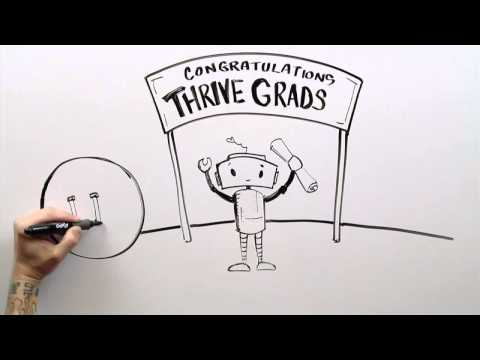 What does it take for kids to Thrive? (Thrive Public Schools)