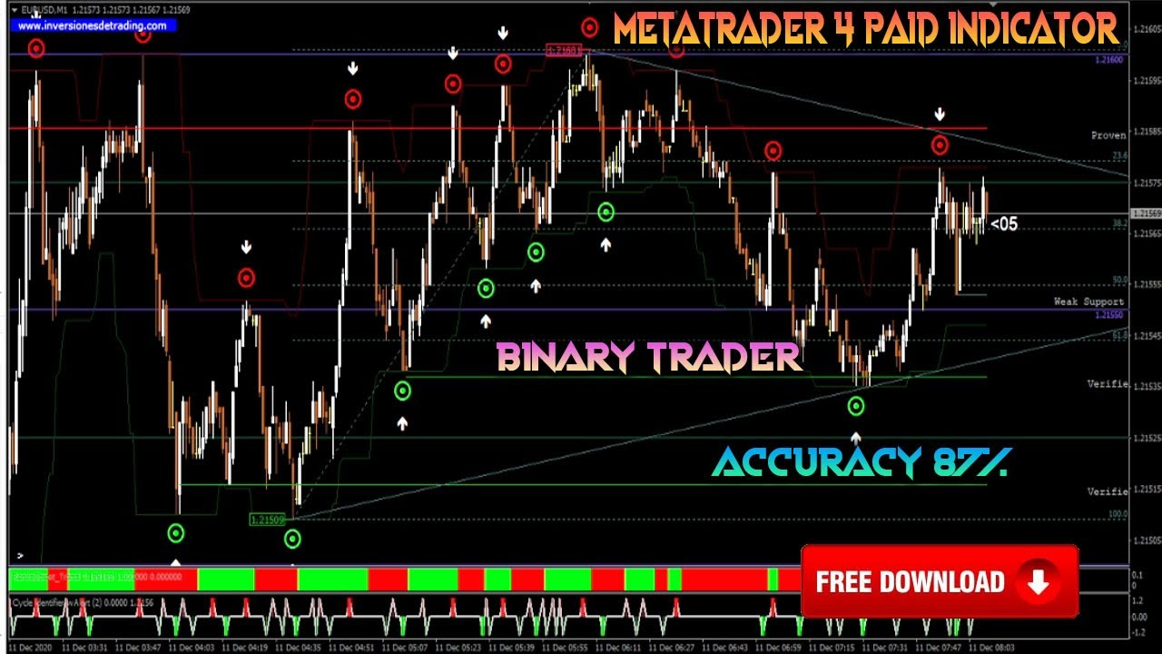 METATRADER 4 NEW PAID INDICATOR FOR FREE😎| ATTACH WITH MT4 PLATFORM😍| BINARY TRADER