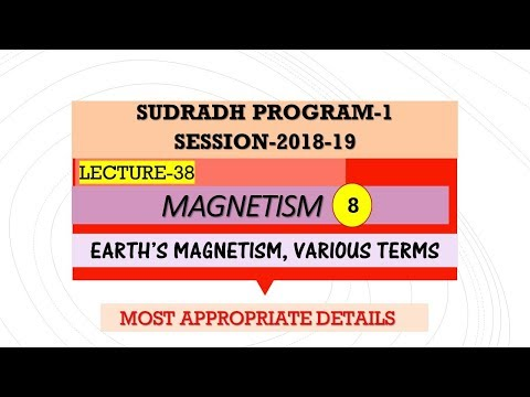 L-38, Magnetism-8, (Sudradh-1),2018-19 xii  physics fundamentals