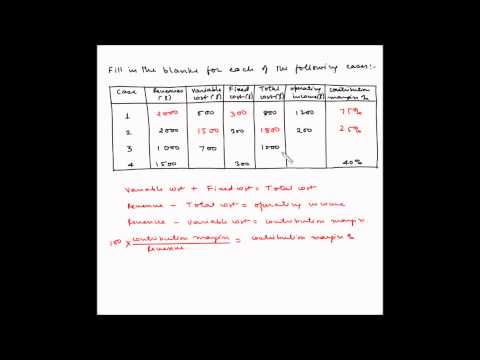 Cost Volume Profit analysis - Example 18 - Contribution margin