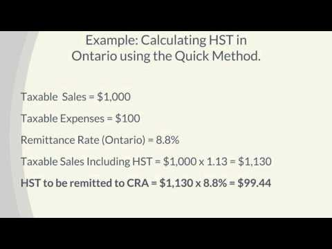 What is the Quick Method?