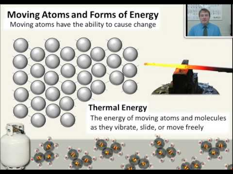 Lesson 4.1.2 Moving Atoms and Forms of Energy