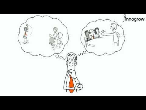 Leadership - Motivation - Team Management Course Introduction