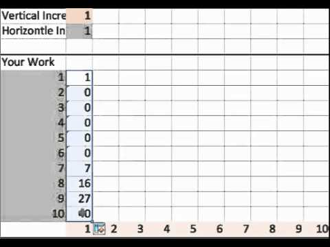 Excel Mixed References with Times Table