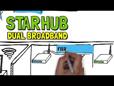 StarHub Dual Broadband: Perfect for homes with multiple WiFi users