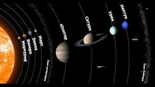 Солнечная система: Поиски затерянной планеты (2017) Discovery