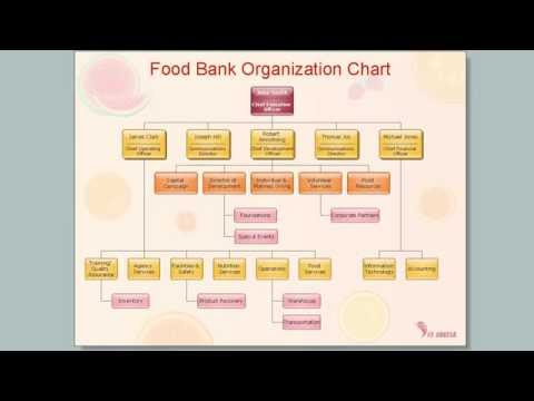 How to Draw an Organizational Chart