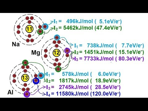 Chemistry - Periodic Variations (15 of 23) 2nd, 3rd, and 4th Ionization Energy