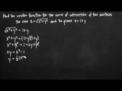 Vector function for the curve of intersection of two surfaces (KristaKingMath)