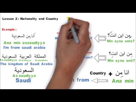 Learn Arabic - Lesson 2 - Asking Nationality and Country