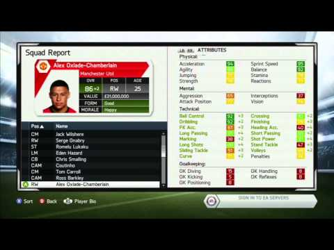 FIFA 14: Best Under-21 Players In The Premier League