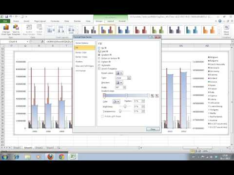 How to Add Data to an Existing Chart on a Secondary Axis