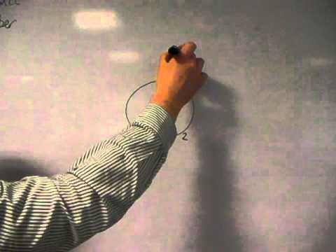Drawing a carbon atom