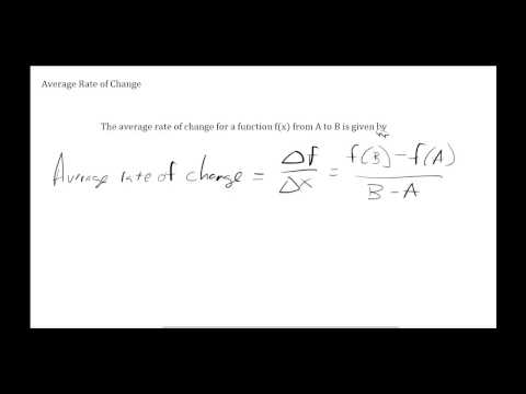 3.3 Even, Odd, or Neither.  Average Rate of Change.