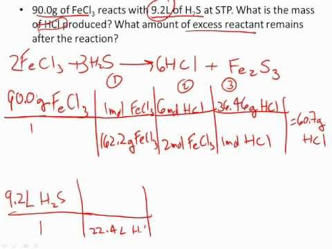 Chapter 12.3  Excess Reagent