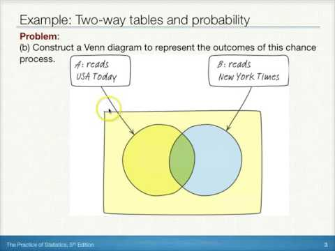 Math For Kids Learn Data Handling Two Way Table Math Definition