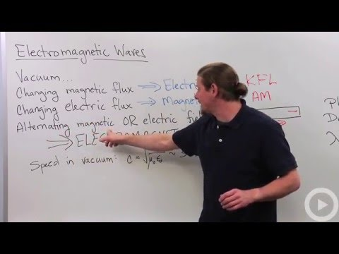 Electromagnetic Waves(HD)
