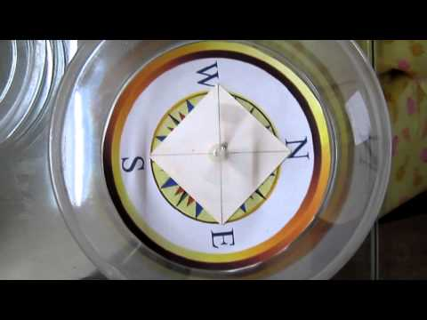 Making of  magnetic  compass.