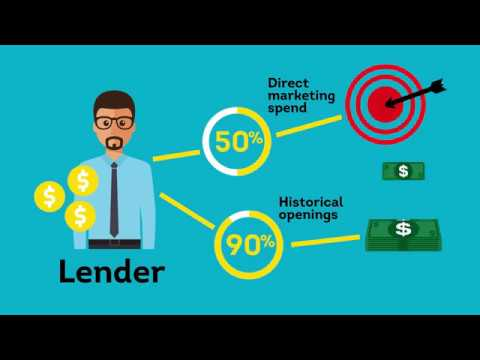 CreditVision for Personal Loans