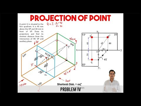Projection of Point_Problem 4_Reloaded