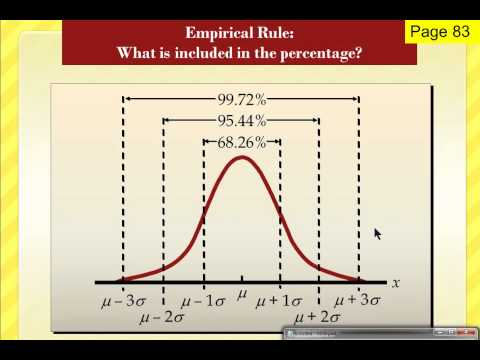 Empirical Rule In 5 Minutes