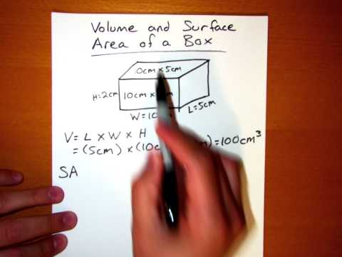 Volume and Surface Area of a Box