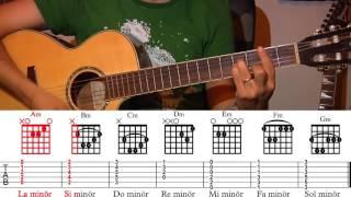 Bu bölümde temel akorları öğreneceksiniz. Özel ders iletişim : 0534 514 96 06 - Vehbi Can Uyaroğlu