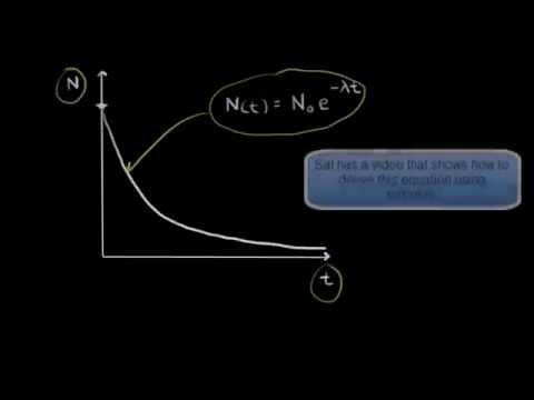 Exponential decay and semi-log plots | Nuclear chemistry | Chemistry | Khan Academy