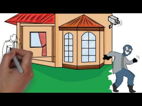 Best Home Security System Installers Wembley London - Call US