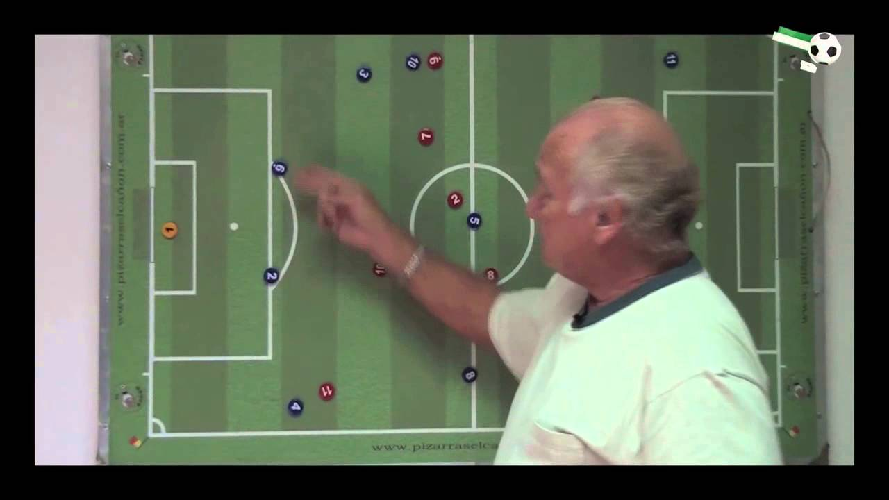 Puestos y posiciones en el fútbol por Luis Lescurieux