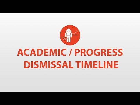 ACADEMIC / PROGRESS DISMISSAL TIMELINE