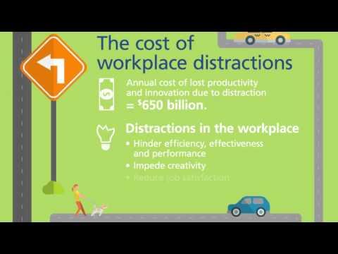 Workplace Interruptions