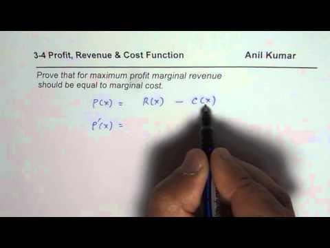 Relation between Marginal Cost and Marginal Revenue for Maximum Profit