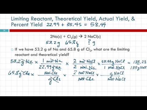 8.6 Limiting Reactant, Theoretical Yield, & Percent Yield