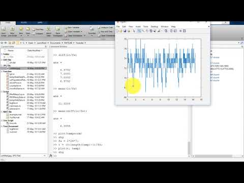 44 MATLAB Tutorial for Beginners- Find Period of a Data using Frequency Domain Analysis in MATLAB