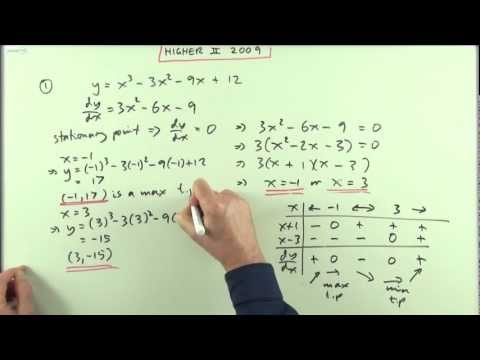 2009 SQA Higher Maths:  paper 2 no.1   Turning points