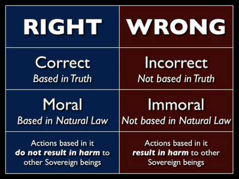 People do not know the difference between right and wrong