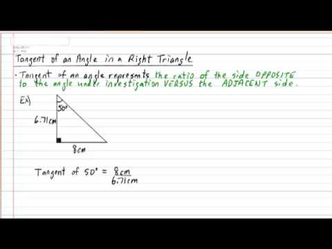 Tangent of an Angle in a Right Triangle