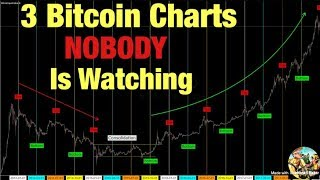 3 Bitcoin Charts NOBODY Is Watching