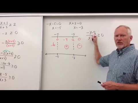 Solving Rational Inequalities