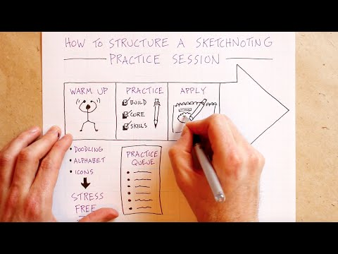 How To Structure A Sketchnoting Practice Session