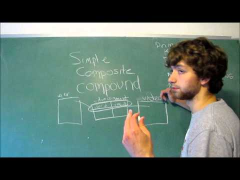 Database Design 30 - Simple Key, Composite Key, Compound Key