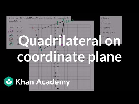 Classifying a quadrilateral on the coordinate plane | Analytic geometry | Geometry | Khan Academy