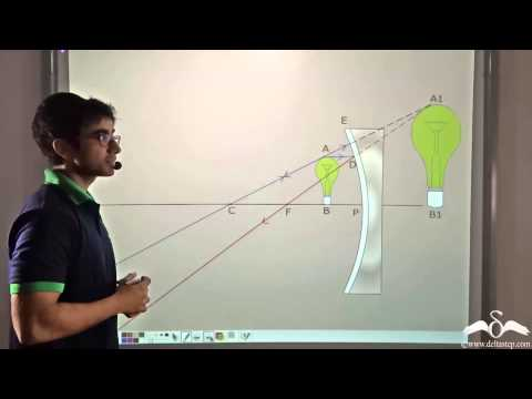 Concave Mirror Image properties